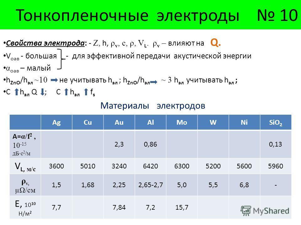 Тонкопленочные электроды 10 Свойства электрода: - Z, h, ρ v, c, ρ, V L. ρ v – влияют на Q. V оав - большая - для эффективной передачи акустической энергии α оав – малый h ZnO /h эл ~10 не учитывать h эл ; h ZnO /h эл ~ 3 h эл учитывать h эл ; С h эл