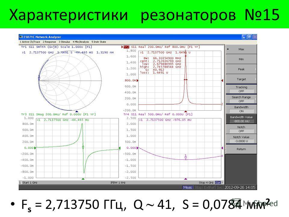 Характеристики резонаторов 15 F s = 2,713750 ГГц, Q ~ 41, S = 0,0784 мм 2