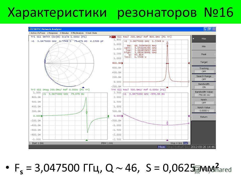 Характеристики резонаторов 16 F s = 3,047500 ГГц, Q ~ 46, S = 0,0625 мм 2