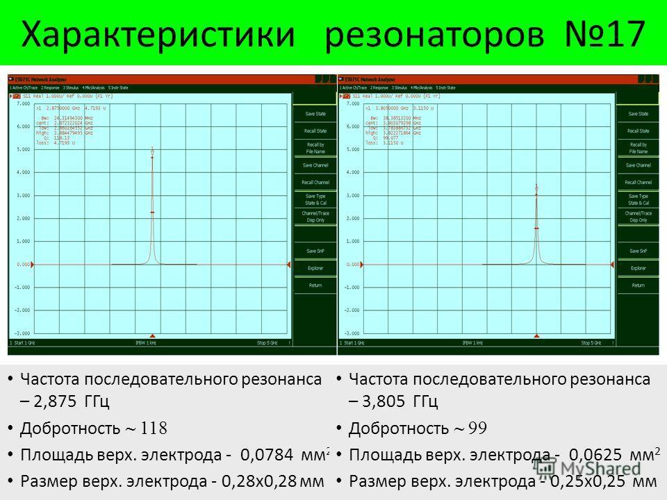 Характеристики резонаторов 17 Частота последовательного резонанса – 2,875 ГГц Добротность ~ 118 Площадь верх. электрода - 0,0784 мм 2 Размер верх. электрода - 0,28х0,28 мм Частота последовательного резонанса – 3,805 ГГц Добротность ~ 99 Площадь верх.