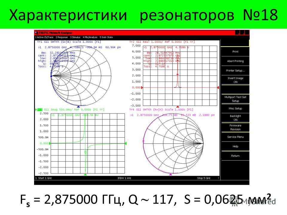 Характеристики резонаторов 18 F s = 2,875000 ГГц, Q ~ 117, S = 0,0625 мм 2