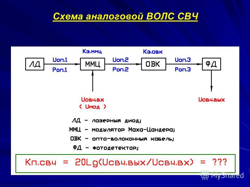 Схема аналоговой ВОЛС СВЧ