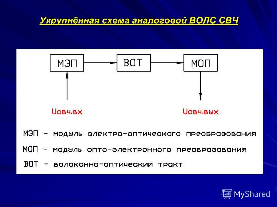 Укрупнённая схема аналоговой ВОЛС СВЧ