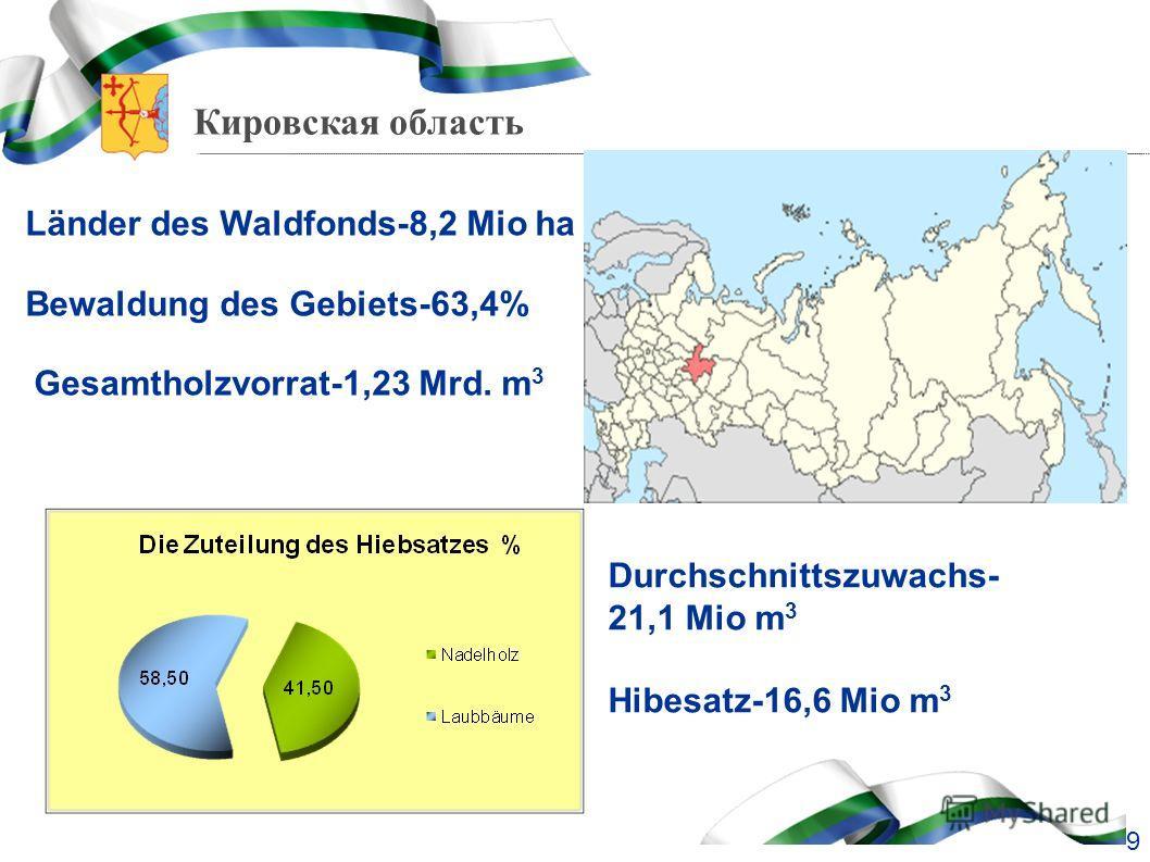 Кировская область Länder des Waldfonds-8,2 Mio ha Bewaldung des Gebiets-63,4% Gesamtholzvorrat-1,23 Mrd. m 3 9 Durchschnittszuwachs- 21,1 Mio m 3 Hibesatz-16,6 Mio m 3 9