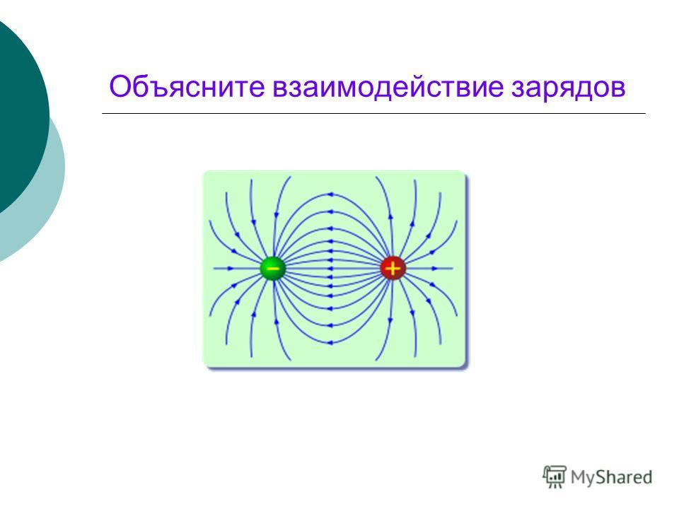 Строение атома Выбери правильный ответ из приведенных: p=epe Атом. Изотоп. Положительный ион. Положительный ион. Положительный ион. Отрицательный ион. Отрицательный ион. Отрицательный ион.