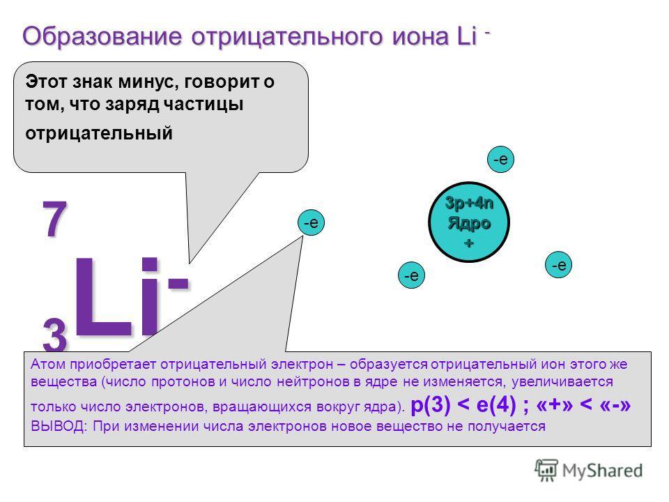 Строение атома 3 Li 7 Электрон (е) – его заряд отрицательный вращается вокруг положительного ядра Протон (р) – его заряд положительный и равен заряду электрона по модулю Нейтрон (n) – его заряд равен нулю Общий заряд атома равен нулю, так как число э