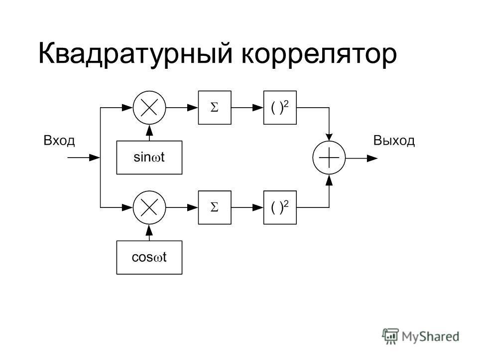 Квадратурный коррелятор