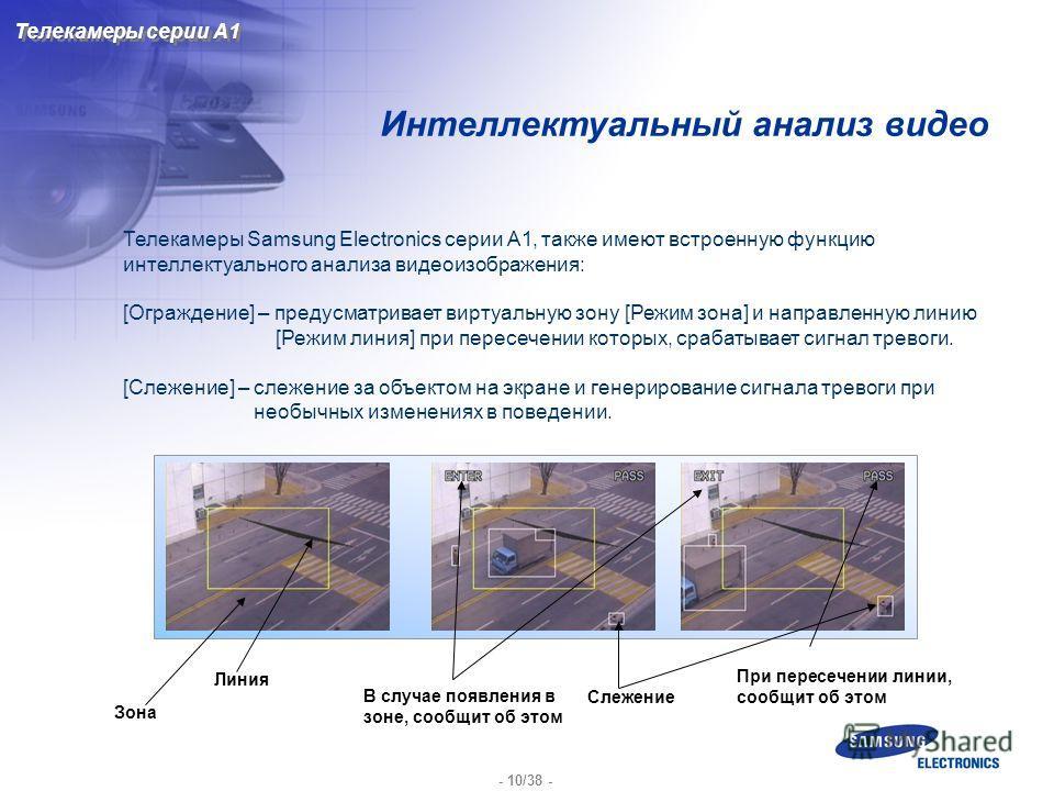 - 10/38 - Интеллектуальный анализ видео Телекамеры Samsung Electronics серии A1, также имеют встроенную функцию интеллектуального анализа видеоизображения: [Ограждение] – предусматривает виртуальную зону [Режим зона] и направленную линию [Режим линия
