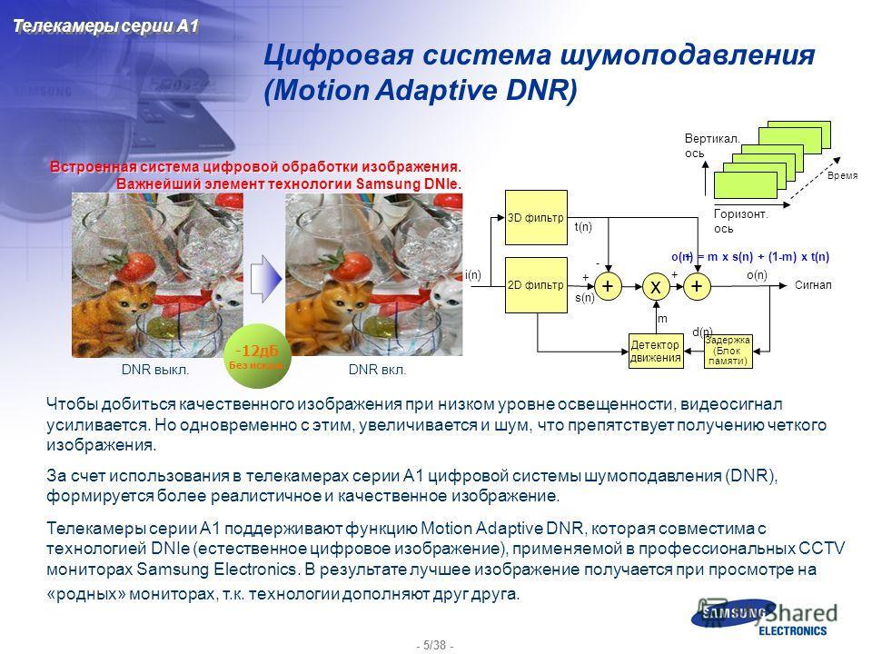 - 5/38 - Цифровая система шумоподавления (Motion Adaptive DNR) Чтобы добиться качественного изображения при низком уровне освещенности, видеосигнал усиливается. Но одновременно с этим, увеличивается и шум, что препятствует получению четкого изображен