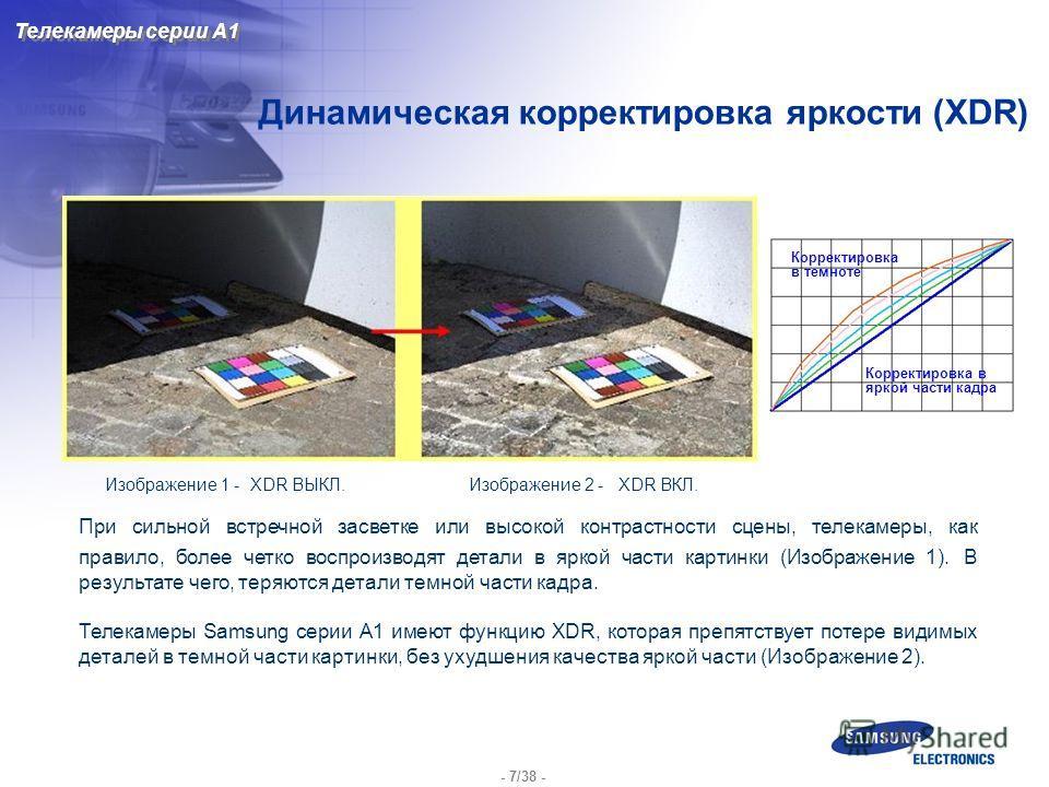 - 7/38 - Динамическая корректировка яркости (XDR) При сильной встречной засветке или высокой контрастности сцены, телекамеры, как правило, более четко воспроизводят детали в яркой части картинки (Изображение 1). В результате чего, теряются детали тем