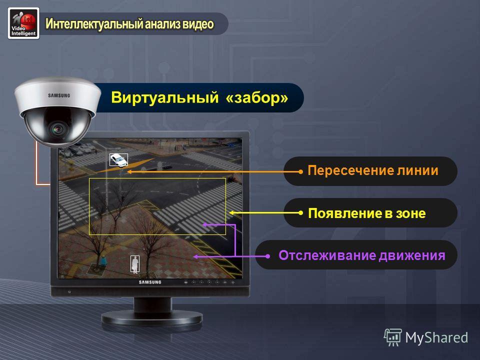 Виртуальный «забор» Появление в зоне Пересечение линии Отслеживание движения