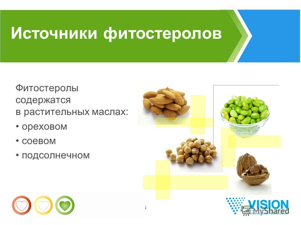 26 Фитостеролы содержатся в растительных маслах: ореховом соевом подсолнечном Источники фитостеролов