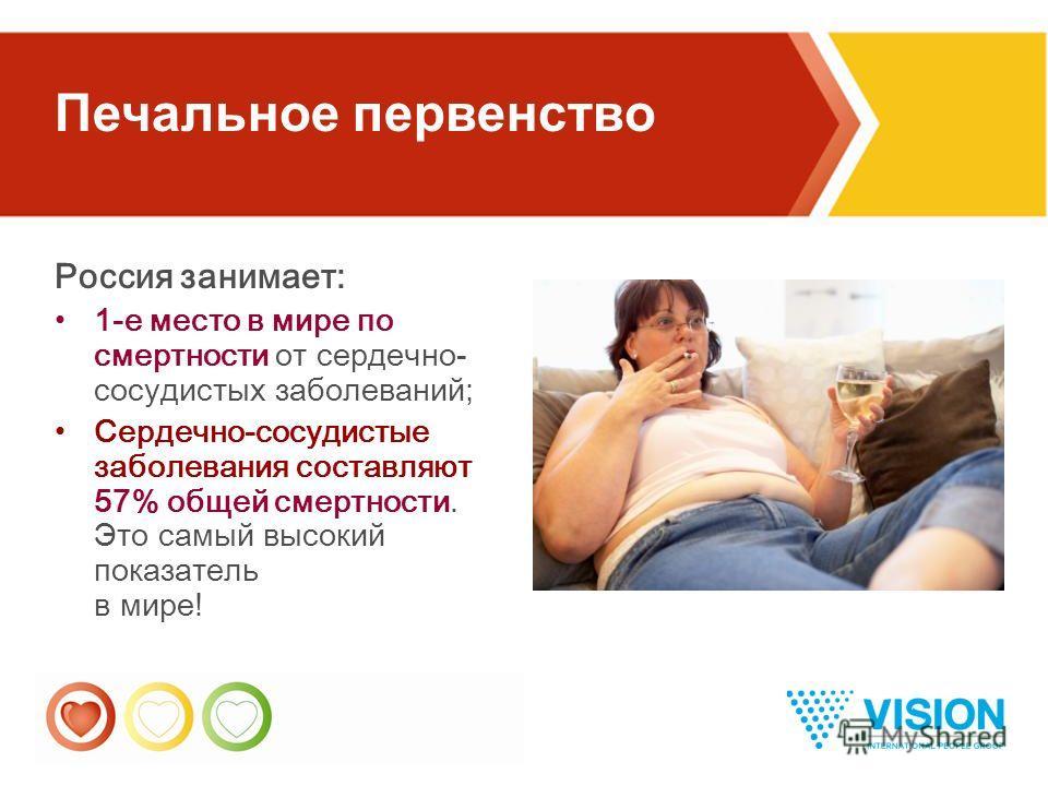 4 Россия занимает: 1-е место в мире по смертности от сердечно- сосудистых заболеваний; Сердечно-сосудистые заболевания составляют 57% общей смертности. Это самый высокий показатель в мире! Печальное первенство