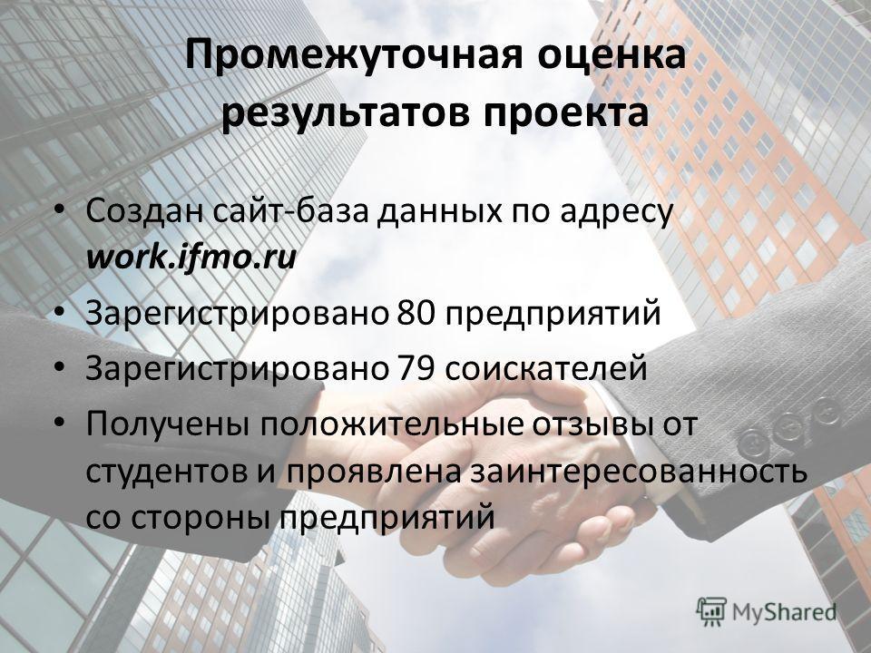 Промежуточная оценка результатов проекта Создан сайт-база данных по адресу work.ifmo.ru Зарегистрировано 80 предприятий Зарегистрировано 79 соискателей Получены положительные отзывы от студентов и проявлена заинтересованность со стороны предприятий