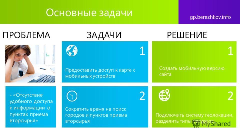 Основные задачи ПРОБЛЕМАЗАДАЧИРЕШЕНИЕ 1 2 1 2