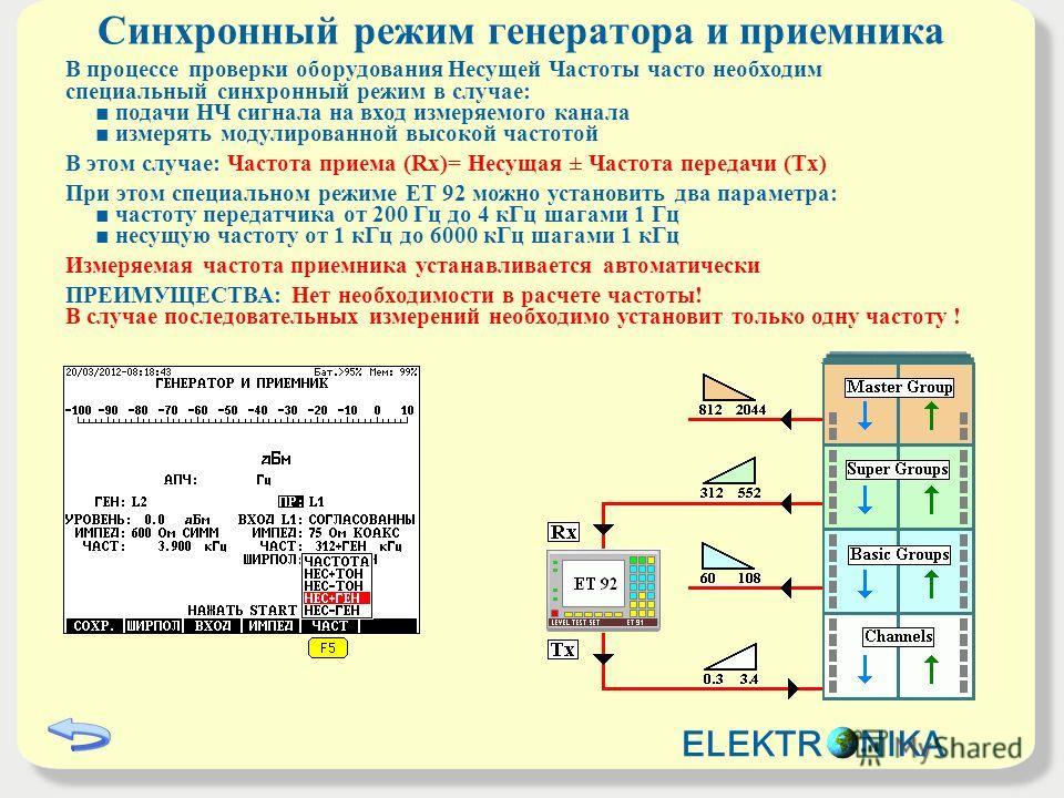 Синхронный режим генератора и приемника В процессе проверки оборудования Несущей Частоты часто необходим специальный синхронный режим в случае: подачи НЧ сигнала на вход измеряемого канала измерять модулированной высокой частотой В этом случае: Часто