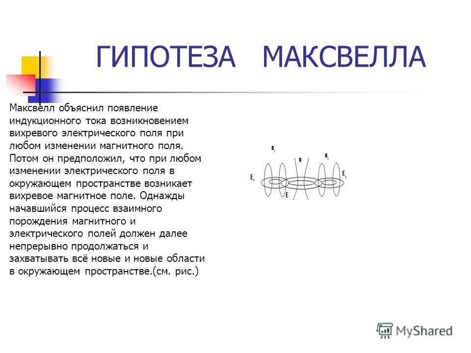 ГИПОТЕЗА МАКСВЕЛЛА Максвелл объяснил появление индукционного тока возникновением вихревого электрического поля при любом изменении магнитного поля. Потом он предположил, что при любом изменении электрического поля в окружающем пространстве возникает