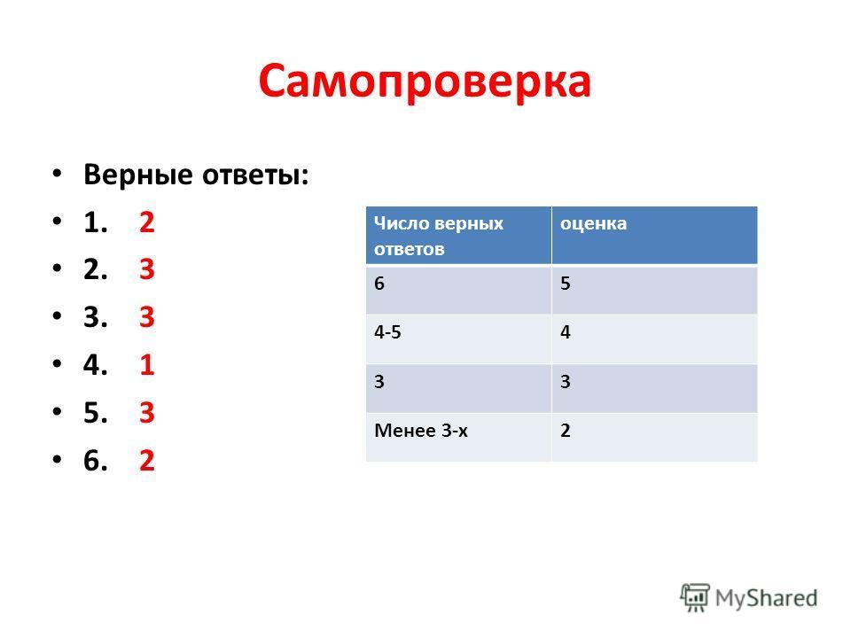 Самопроверка Верные ответы: 1. 2 2. 3 3. 3 4. 1 5. 3 6. 2 Число верных ответов оценка 65 4-54 33 Менее 3-х2