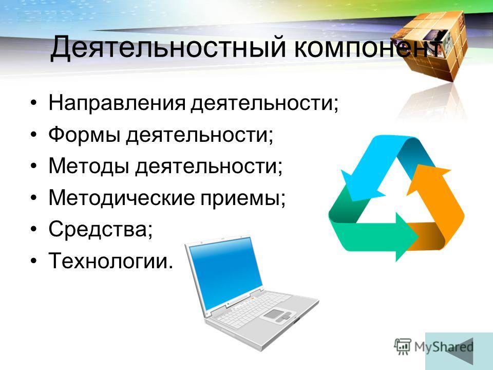 Деятельностный компонент Направления деятельности; Формы деятельности; Методы деятельности; Методические приемы; Средства; Технологии.