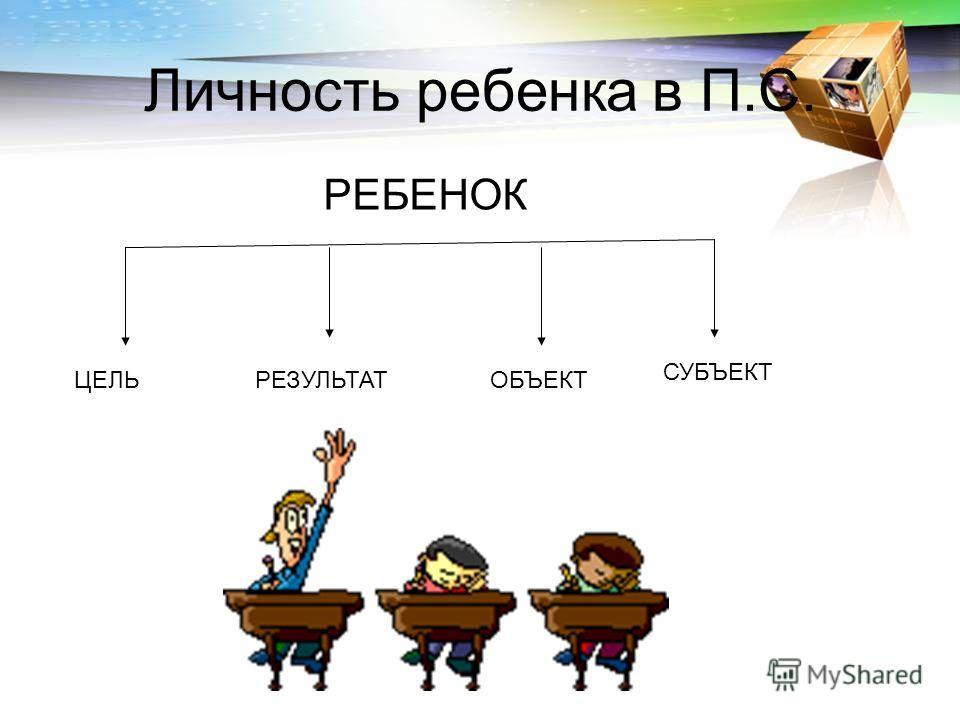 Личность ребенка в П.С. РЕБЕНОК ЦЕЛЬРЕЗУЛЬТАТОБЪЕКТ СУБЪЕКТ