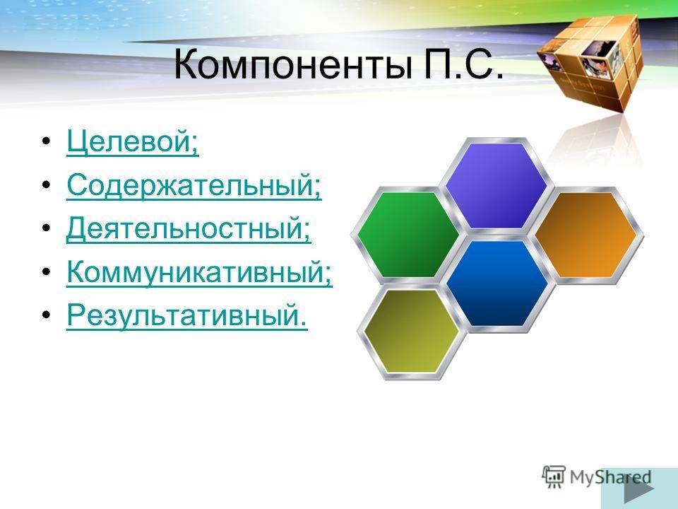 Компоненты П.С. Целевой; Содержательный; Деятельностный; Коммуникативный; Результативный.