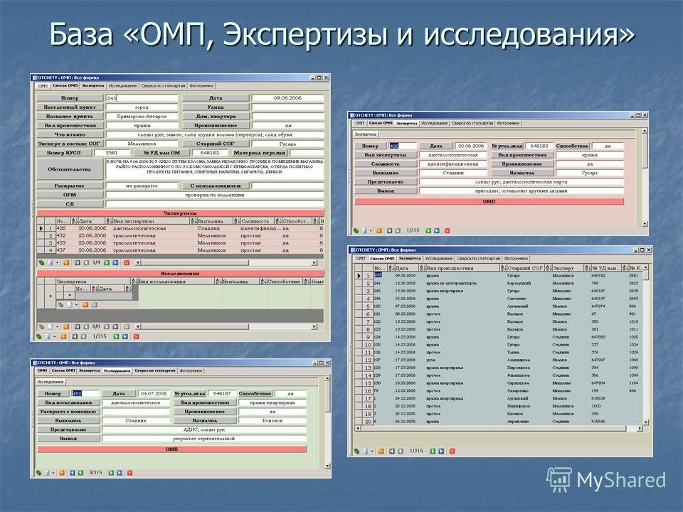 База «ОМП, Экспертизы и исследования»