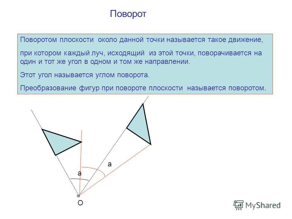 Поворот Поворотом плоскости около данной точки называется такое движение, при котором каждый луч, исходящий из этой точки, поворачивается на один и тот же угол в одном и том же направлении. Этот угол называется углом поворота. Преобразование фигур пр