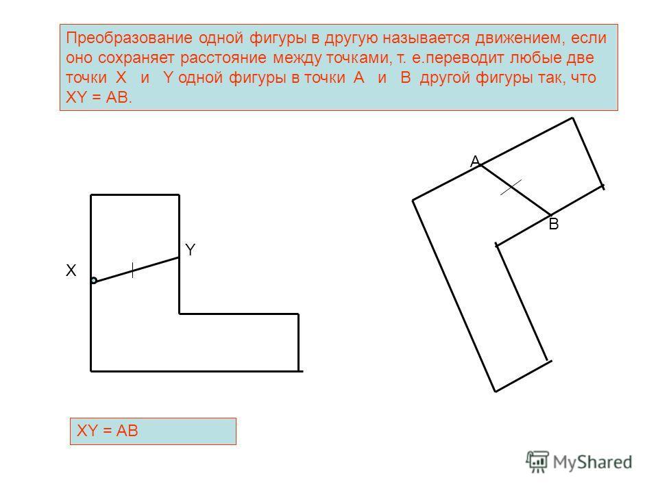 Преобразование одной фигуры в другую называется движением, если оно сохраняет расстояние между точками, т. е.переводит любые две точки X и Y одной фигуры в точки A и B другой фигуры так, что XY = АВ. А В XY = AB Х Y