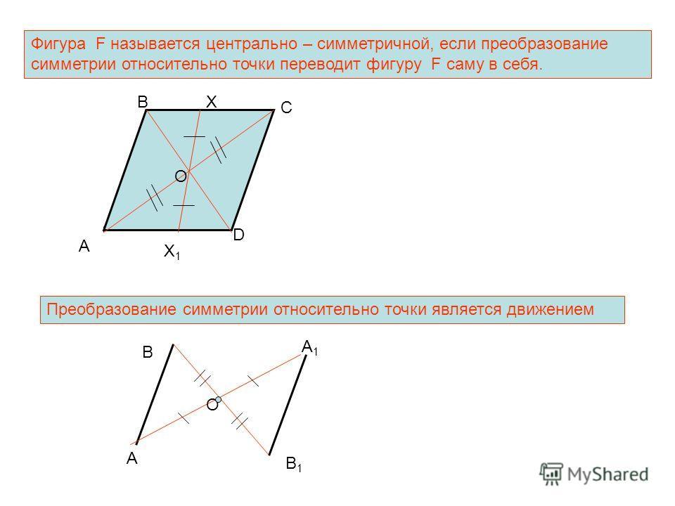 Фигура F называется центрально – симметричной, если преобразование симметрии относительно точки переводит фигуру F саму в себя. А В С D X X1X1 O Преобразование симметрии относительно точки является движением А В О В1В1 А1А1