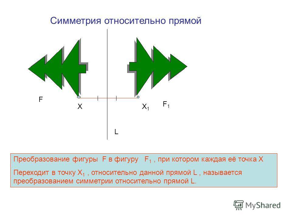 Симметрия относительно прямой L F F1F1 Преобразование фигуры F в фигуру F 1, при котором каждая её точка Х Переходит в точку Х 1, относительно данной прямой L, называется преобразованием симметрии относительно прямой L. ХХ1Х1