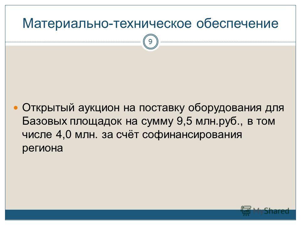 Материально-техническое обеспечение Открытый аукцион на поставку оборудования для Базовых площадок на сумму 9,5 млн.руб., в том числе 4,0 млн. за счёт софинансирования региона 9