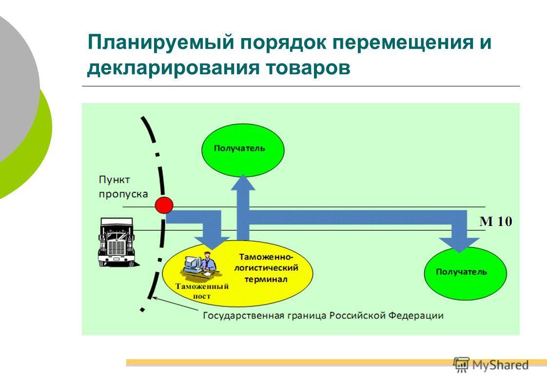 Планируемый порядок перемещения и декларирования товаров