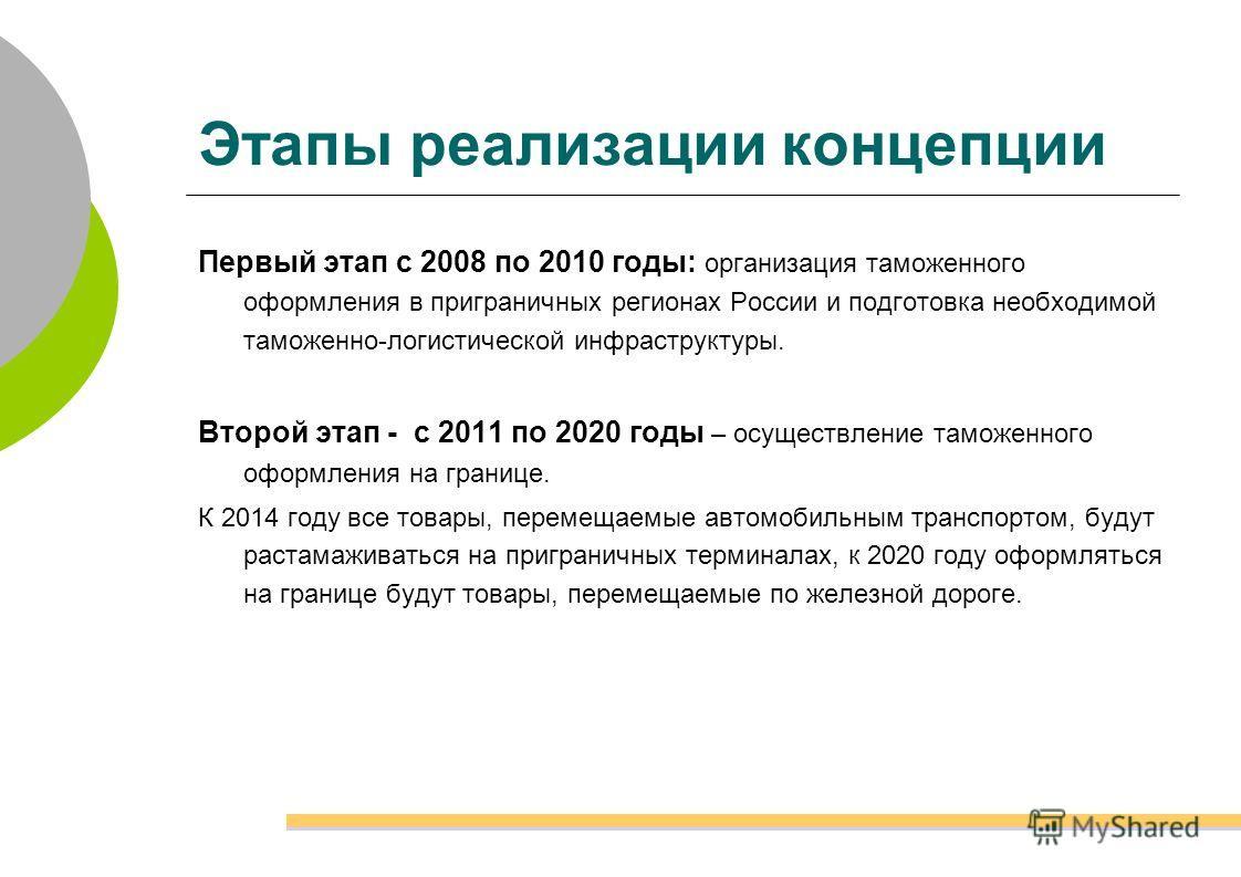 Этапы реализации концепции Первый этап с 2008 по 2010 годы: организация таможенного оформления в приграничных регионах России и подготовка необходимой таможенно-логистической инфраструктуры. Второй этап - с 2011 по 2020 годы – осуществление таможенно