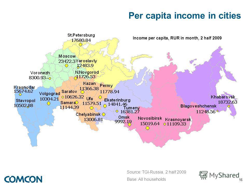 16 Per capita income in cities Income per capita, RUR in month, 2 half 2009 Source: TGI-Russia, 2 half 2009 Base: All households