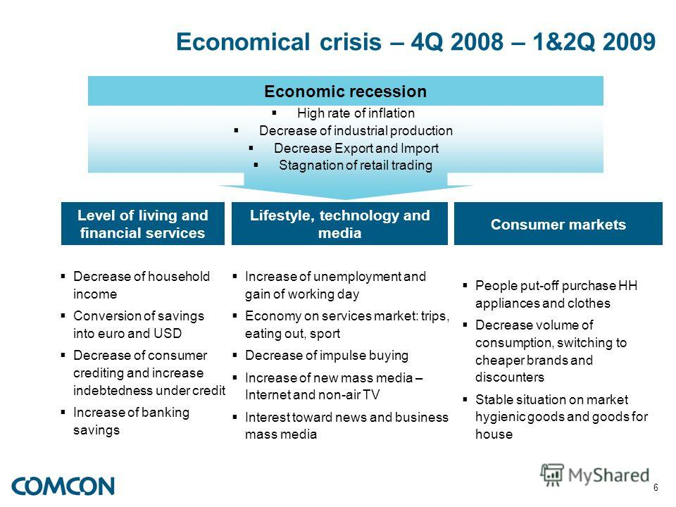 6 Economical crisis – 4Q 2008 – 1&2Q 2009 Economic recession High rate of inflation Decrease of industrial production Decrease Export and Import Stagnation of retail trading Level of living and financial services Lifestyle, technology and media Decre