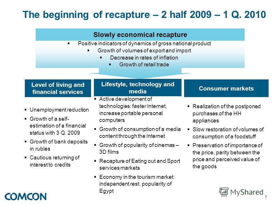 7 The beginning of recapture – 2 half 2009 – 1 Q. 2010 Slowly economical recapture Positive indicators of dynamics of gross national product Growth of volumes of export and import Decrease in rates of inflation Growth of retail trade Level of living