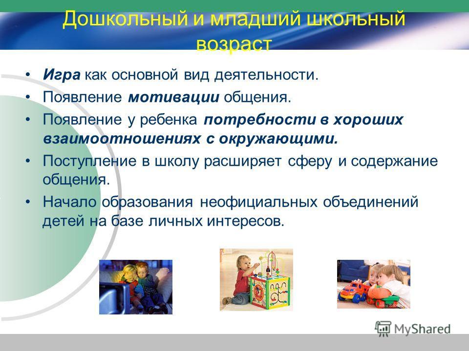Дошкольный и младший школьный возраст Игра как основной вид деятельности. Появление мотивации общения. Появление у ребенка потребности в хороших взаимоотношениях с окружающими. Поступление в школу расширяет сферу и содержание общения. Начало образова
