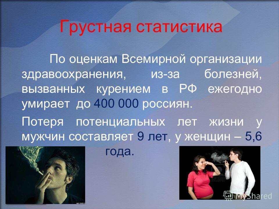 Грустная статистика По оценкам Всемирной организации здравоохранения, из-за болезней, вызванных курением в РФ ежегодно умирает до 400 000 россиян. Потеря потенциальных лет жизни у мужчин составляет 9 лет, у женщин – 5,6 года.