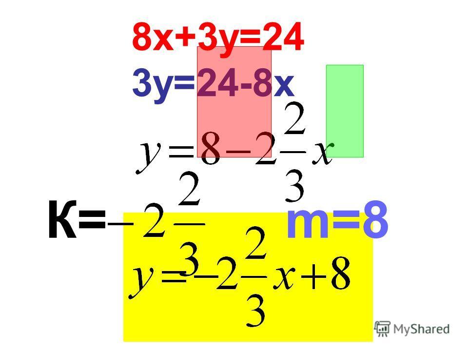 8х+3у=24 3у=24-8х К= m=8