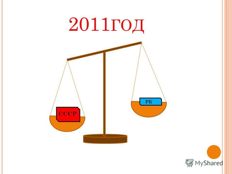 2011 ГОД СССР РК