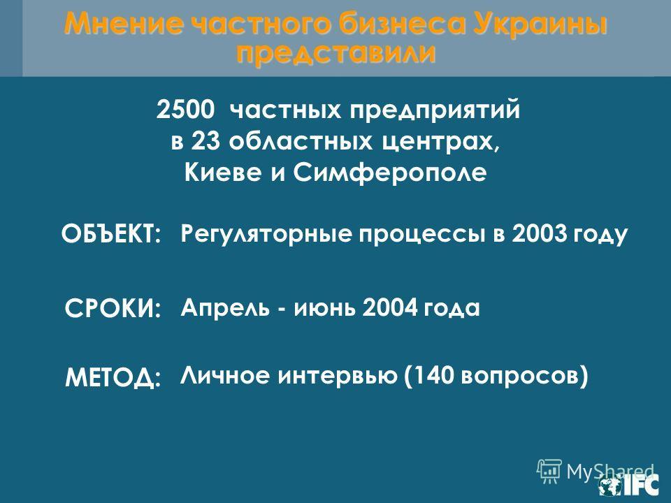2500 частных предприятий в 23 областных центрах, Киеве и Симферополе Мнение частного бизнеса Украины представили Регуляторные процессы в 2003 году Апрель - июнь 2004 года Личное интервью (140 вопросов) ОБЪЕКТ: СРОКИ: МЕТОД: