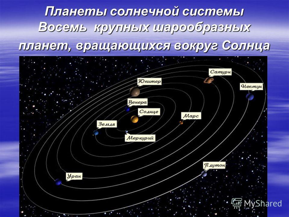 Планеты солнечной системы Восемь крупных шарообразных планет, вращающихся вокруг Солнца