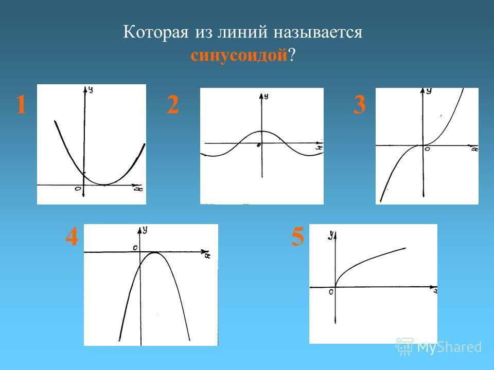 Которая из линий называется синусоидой? 123 45