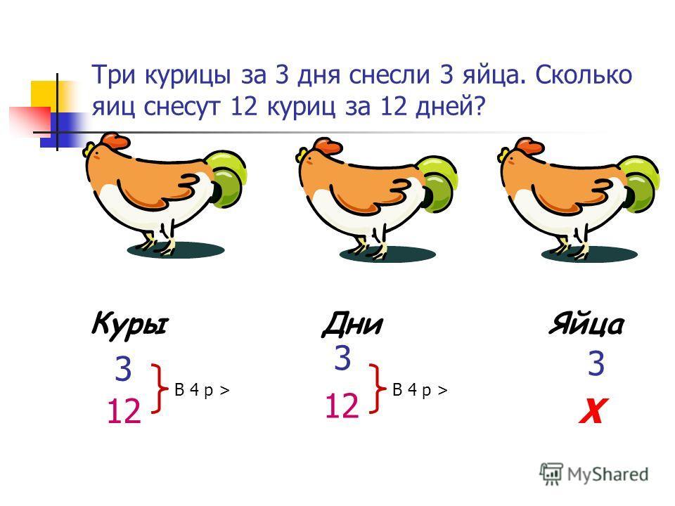Три курицы за 3 дня снесли 3 яйца. Сколько яиц снесут 12 куриц за 12 дней? Куры Дни Яйца 3 3 3 12 Х В 4 р >