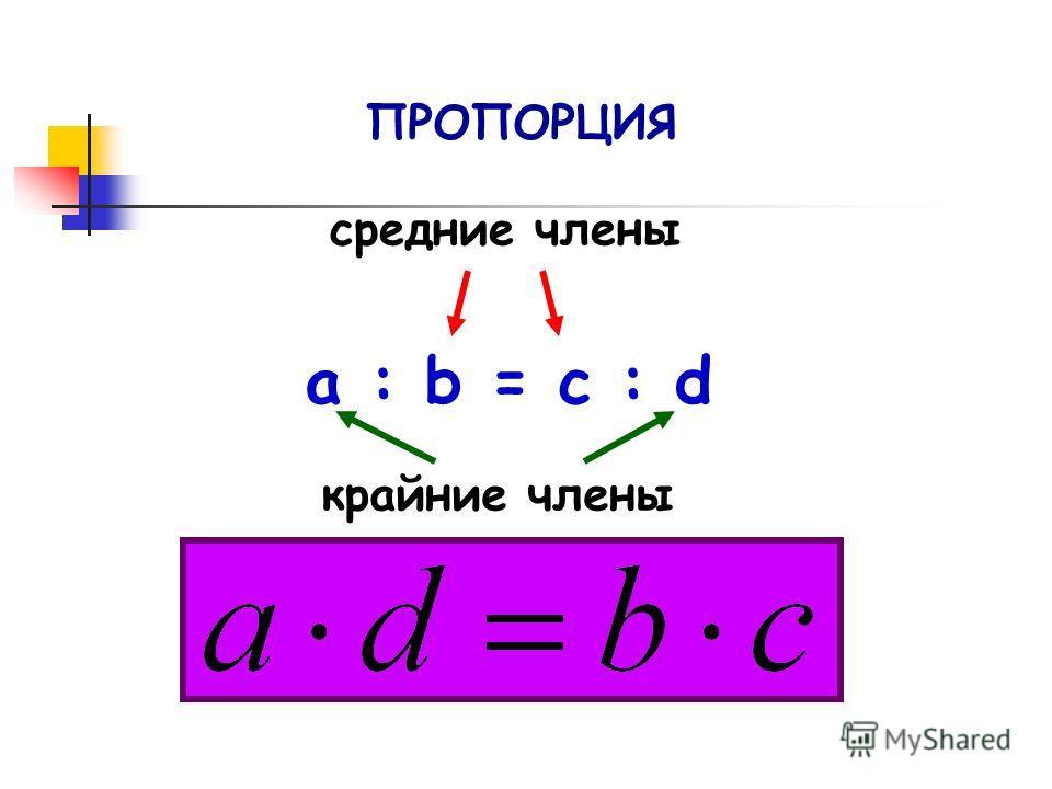 ПРОПОРЦИЯ средние члены а : b = c : d крайние члены
