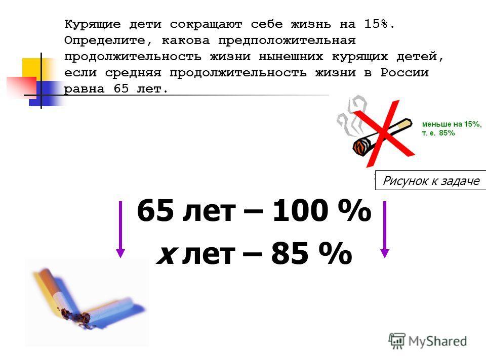 Рисунок к задаче Курящие дети сокращают себе жизнь на 15%. Определите, какова предположительная продолжительность жизни нынешних курящих детей, если средняя продолжительность жизни в России равна 65 лет. 65 лет – 100 % х лет – 85 %