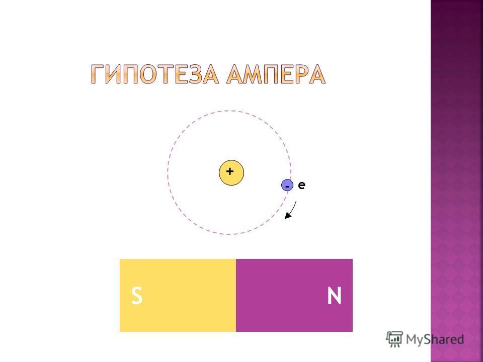 Дугообразный магнит Полосовой магнит NS SN N – северный полюс магнита S – южный полюс магнита
