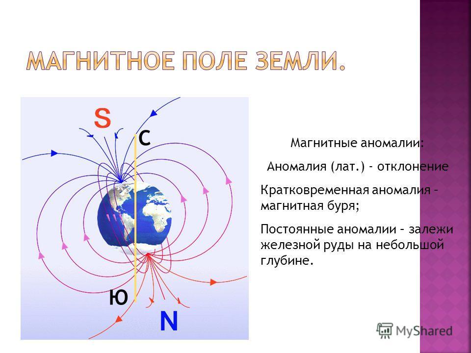 N S Одноименные полюса отталкиваются