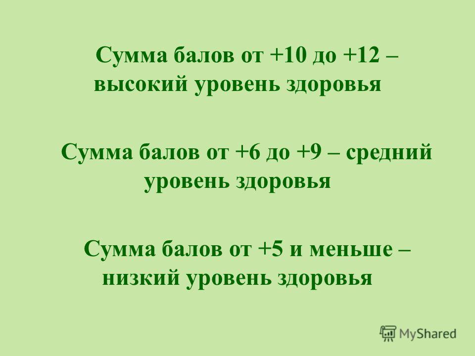 Сумма балов от +10 до +12 – высокий уровень здоровья Сумма балов от +6 до +9 – средний уровень здоровья Сумма балов от +5 и меньше – низкий уровень здоровья