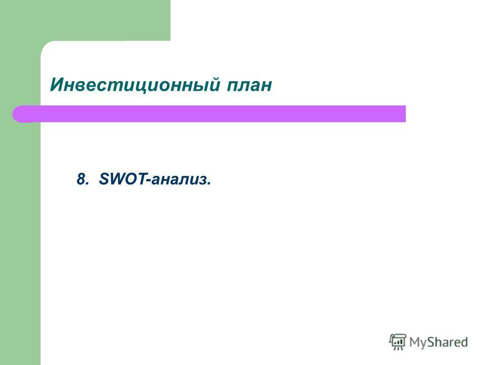 Инвестиционный план 8. SWOT-анализ.